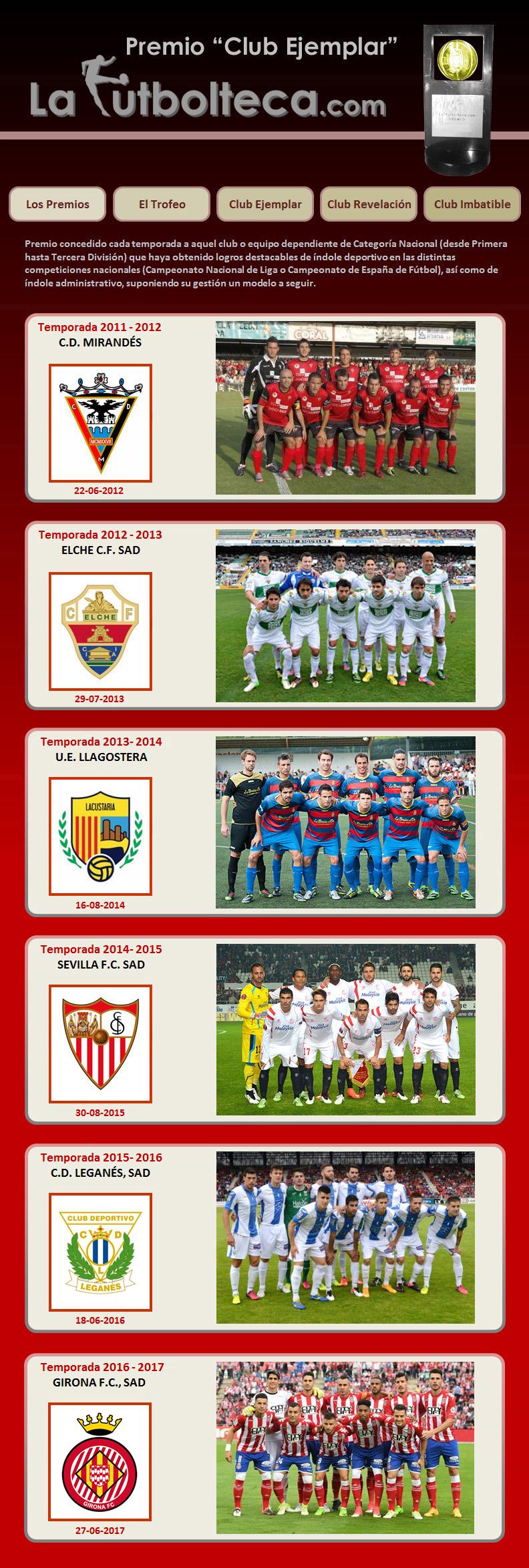 Premios La Futbolteca Club Ejemplar
