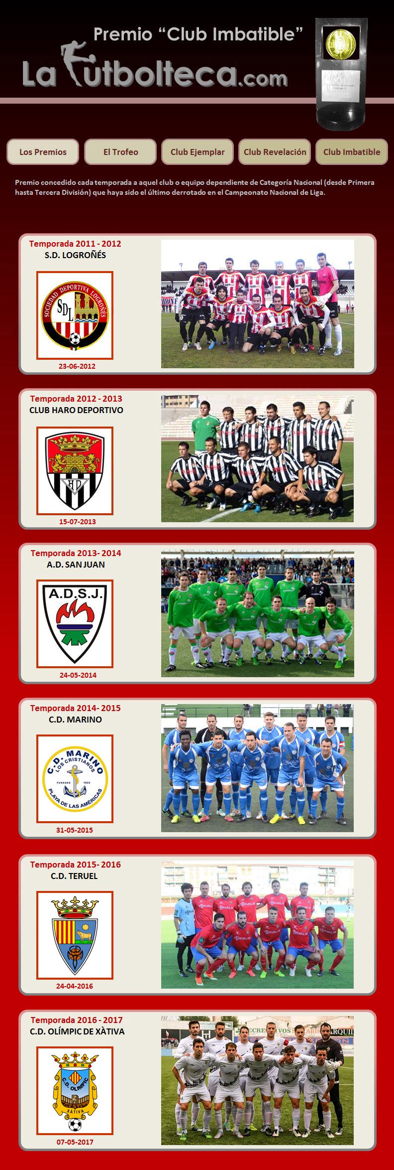 Premios La Futbolteca Club Imbatible