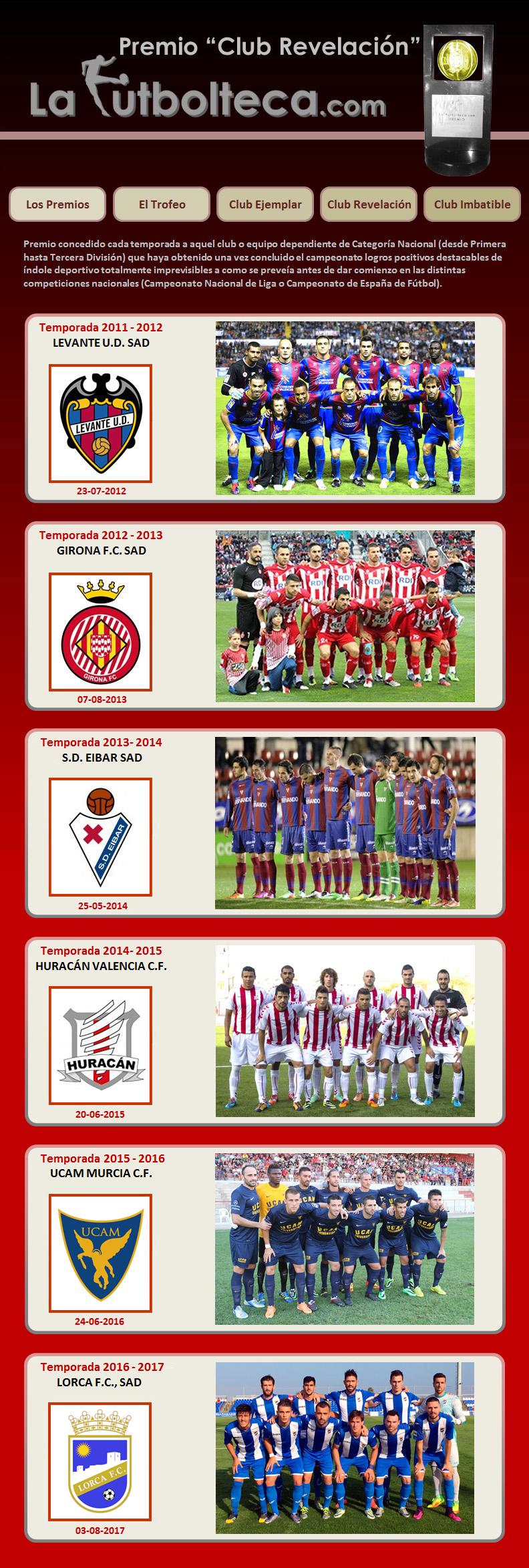 Premios La Futbolteca Club Revelacion