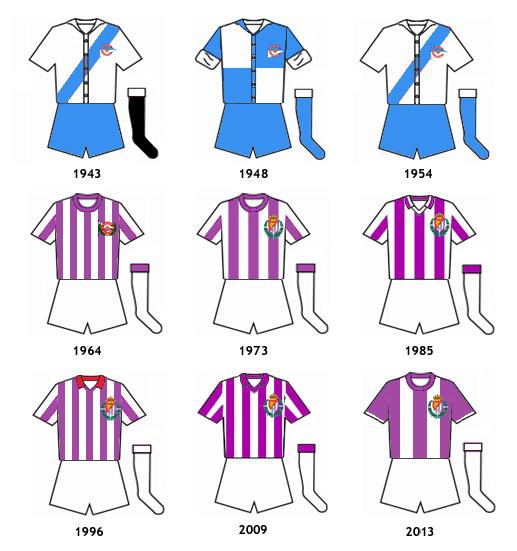 escudo futbol real valladolid b  La Futbolteca Enciclopedia del