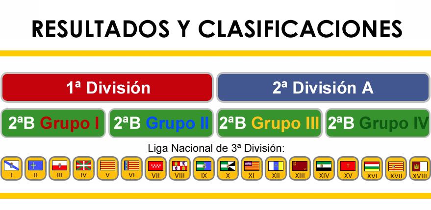 resultados clasificaciones categoria nacional