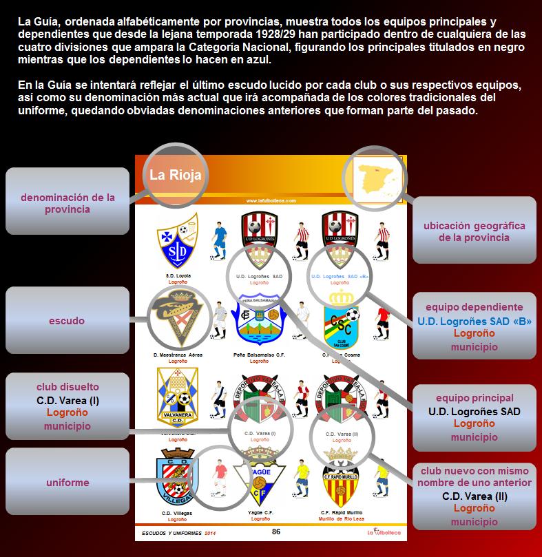 notas Guia Escudos y Uniformes LaFutbolteca