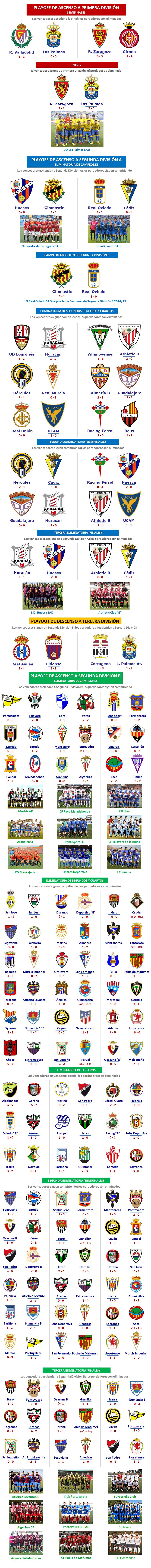Promocion ascenso descenso 2014 2015