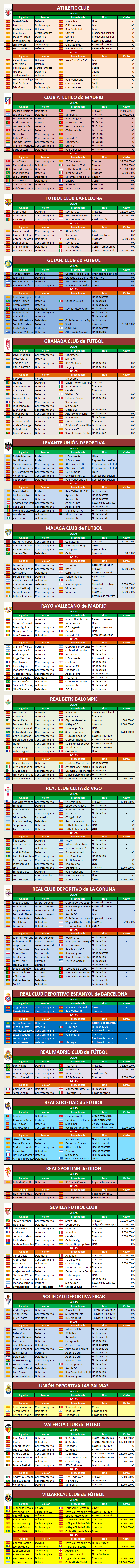 Mercado de Fichajes en Primera Division 2015-2016