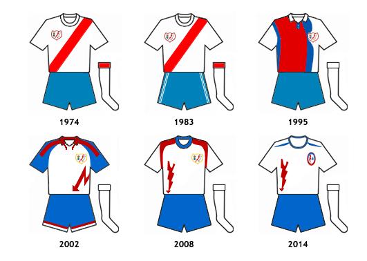 uniformes CF Rayo Majadahonda