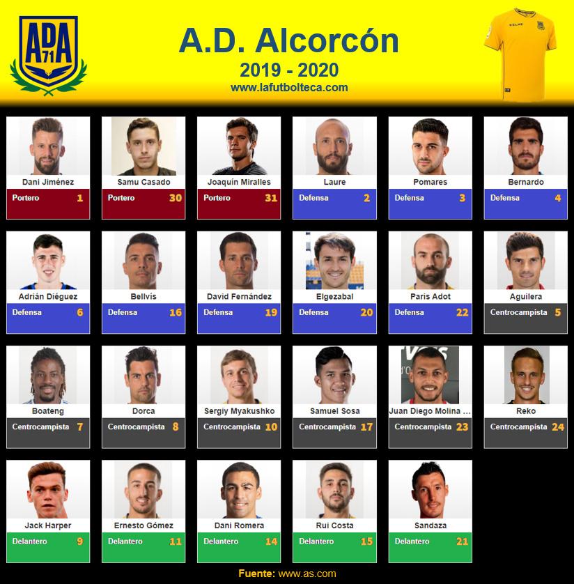 Plantilla AD Alcorcón 2019-2020