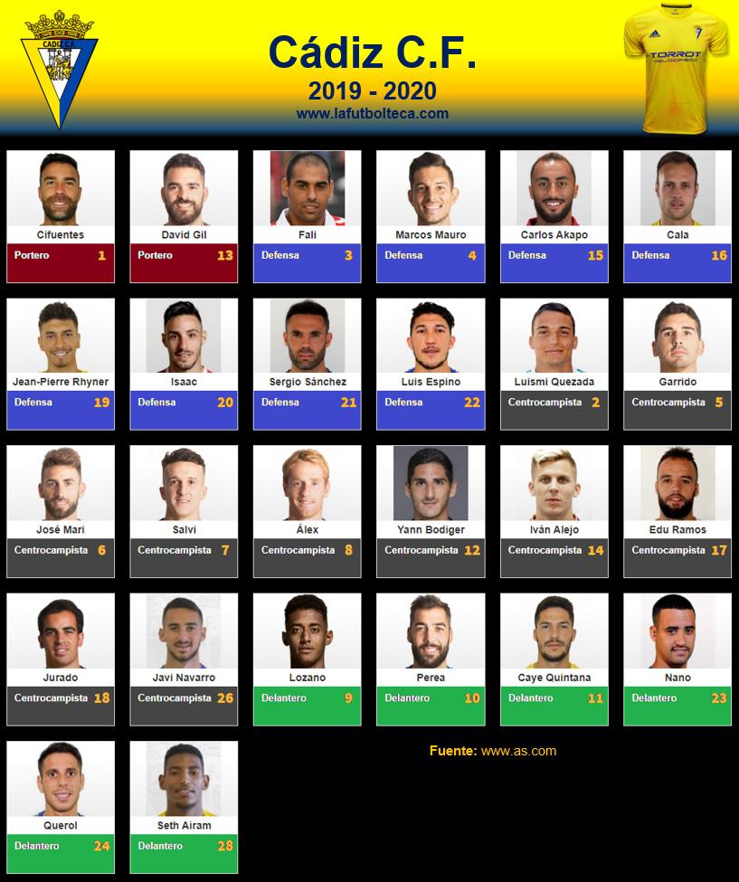 Plantilla Cádiz CF 2019-2020