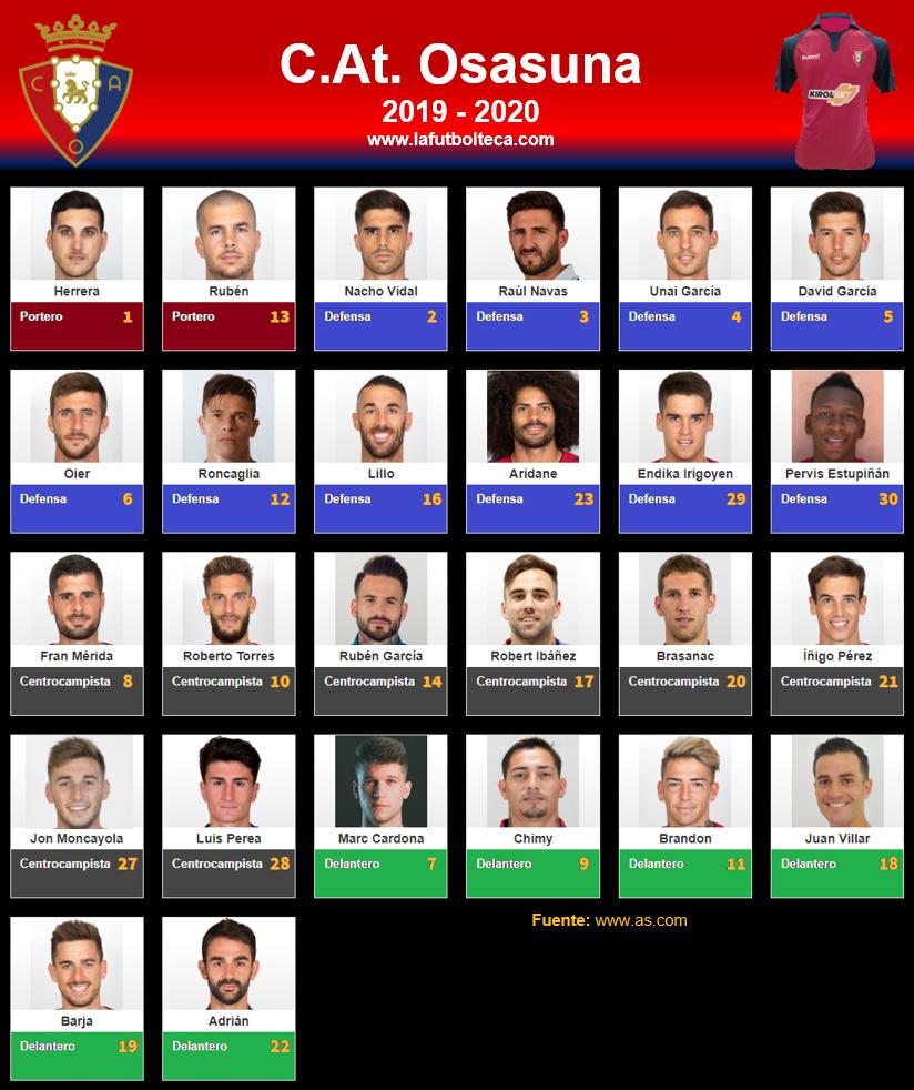 Plantilla CA Osasuna 2019-2020