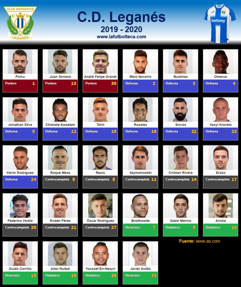 Plantilla CD Leganés 2019-2020