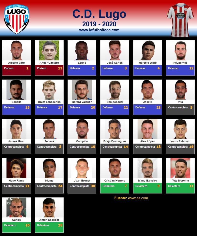 Plantilla CD Lugo 2019-2020