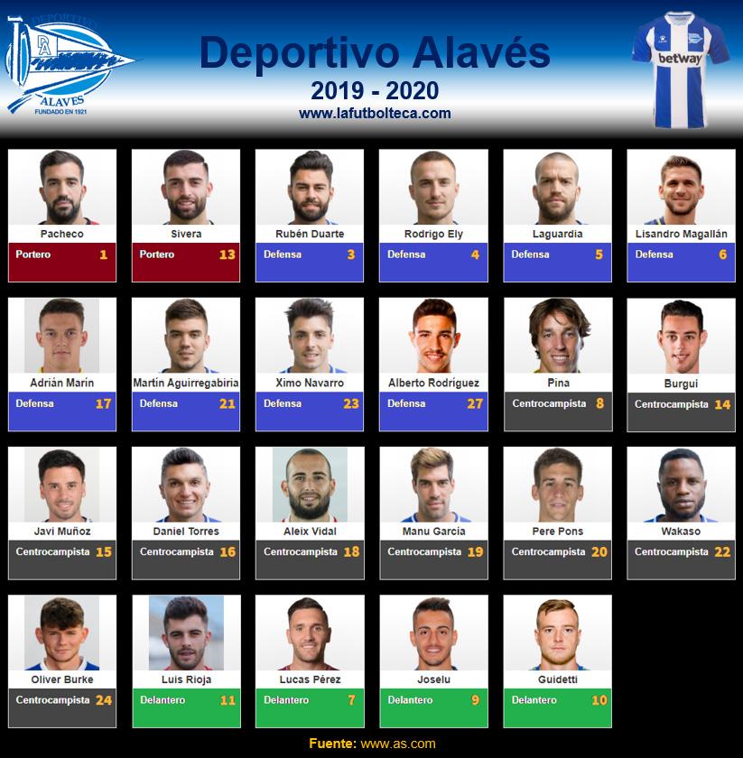 Plantilla Deportivo Alavés 2019-2020