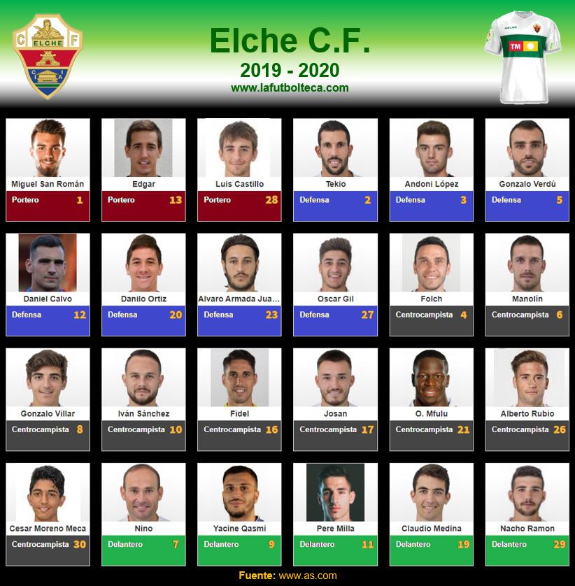 Plantilla Elche CF 2019-2020