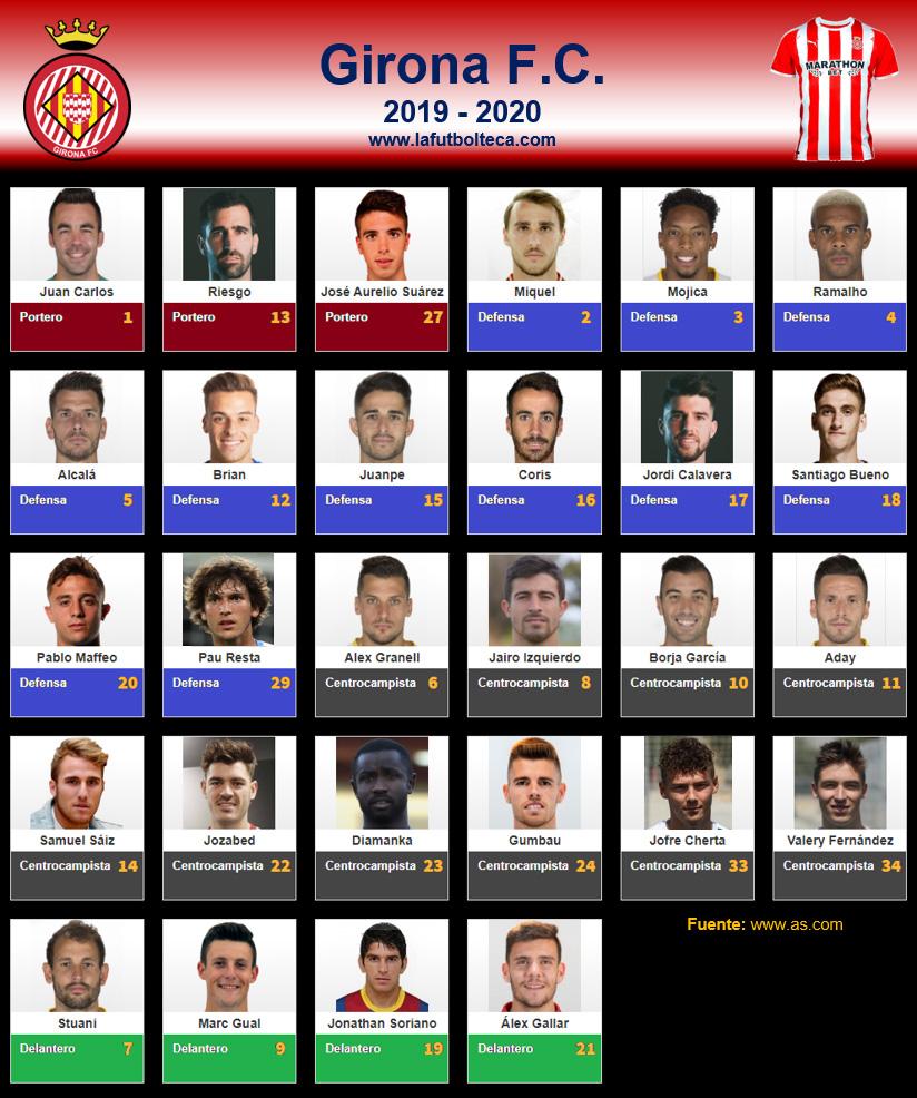 Plantilla Girona FC 2019-2020