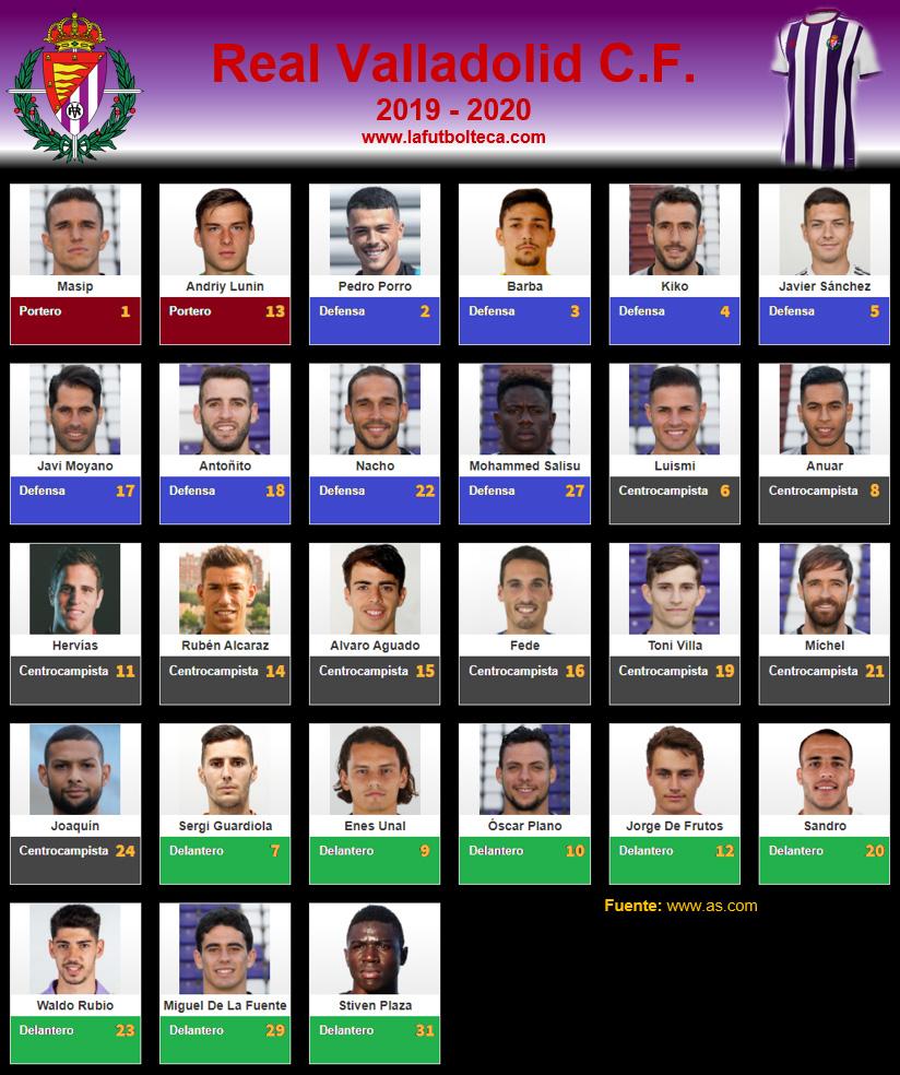 Plantilla Real Valladolid CF 2019-2020