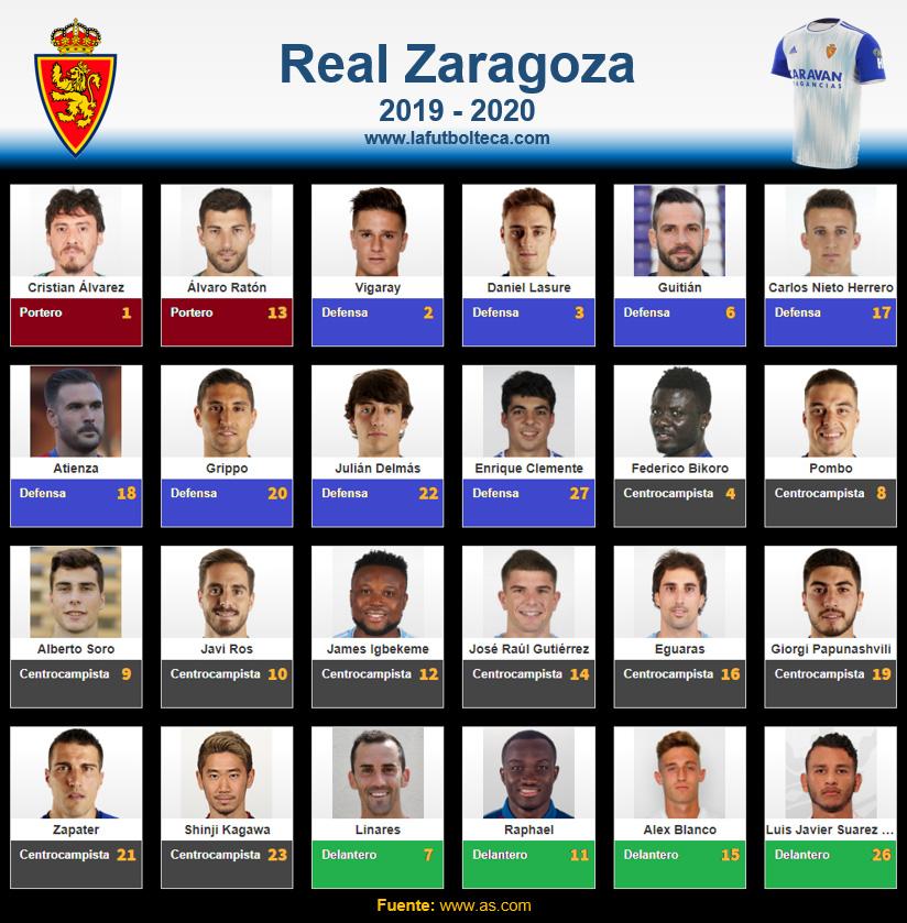 Plantilla Real Zaragoza 2019-2020