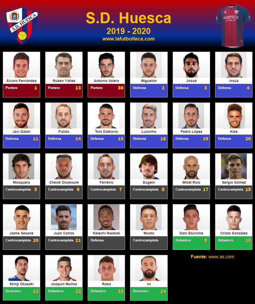 Plantilla SD Huesca 2019-2020