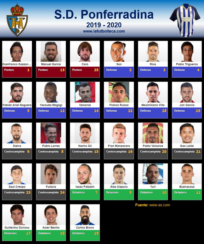 Plantilla SD Ponferradina 2019-2020