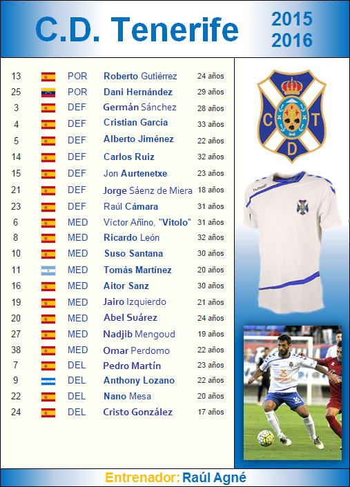 web club deportivo tenerife: