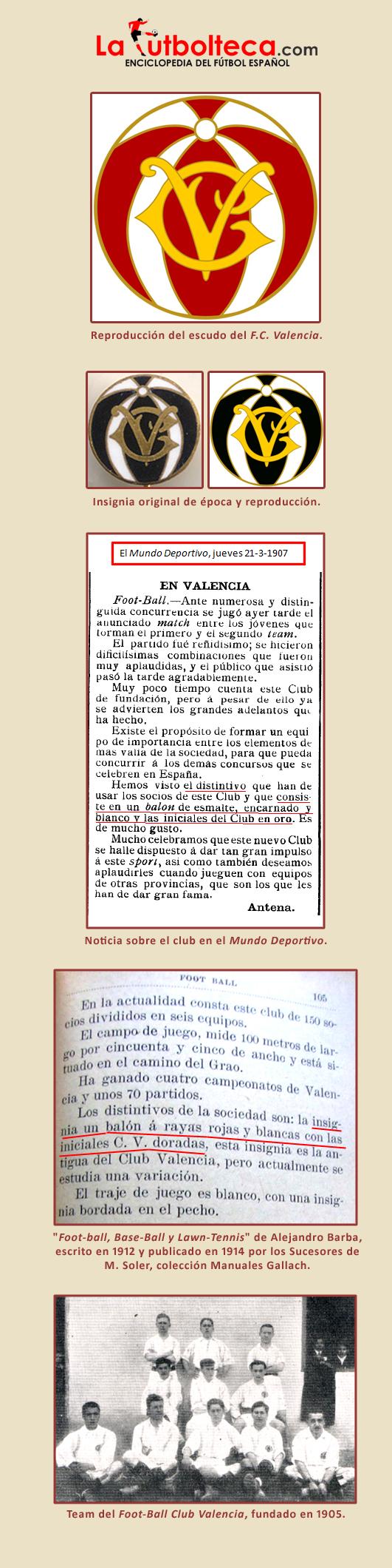 Album Escudos insignia FC Valencia