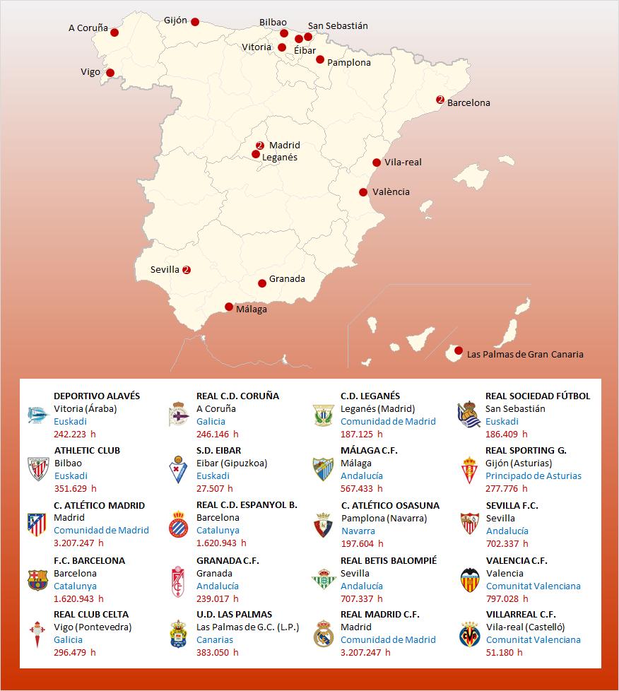 mapa localizacion primera division 2016-2017