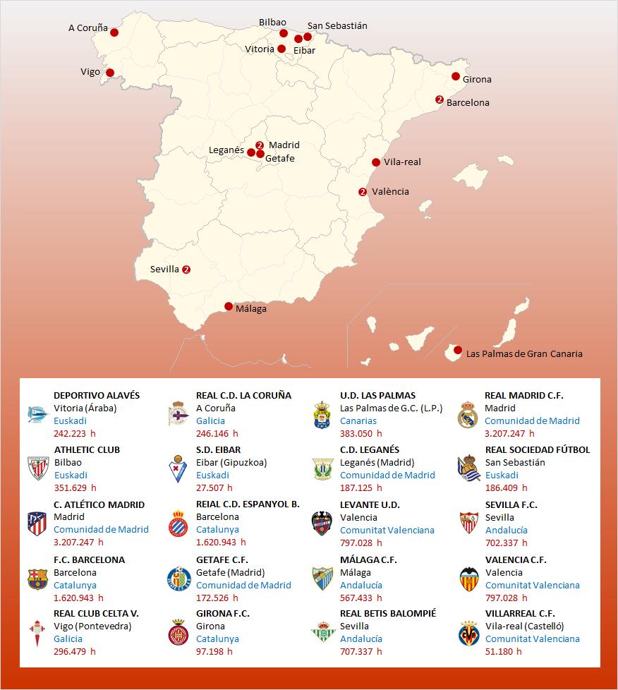 mapa localizacion primera division 2017-2018