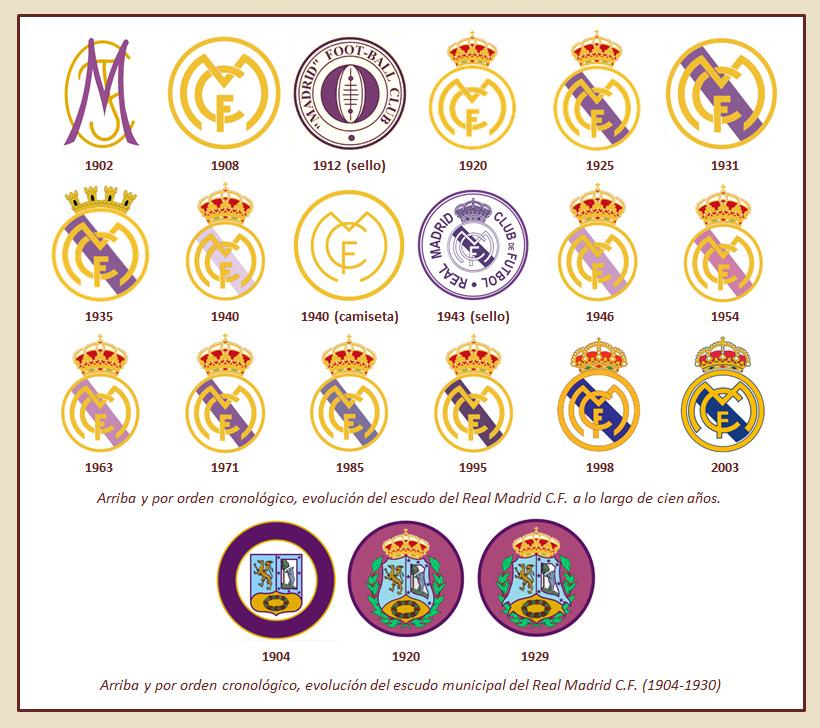 HF Los escudos del Real Madrid CF 40