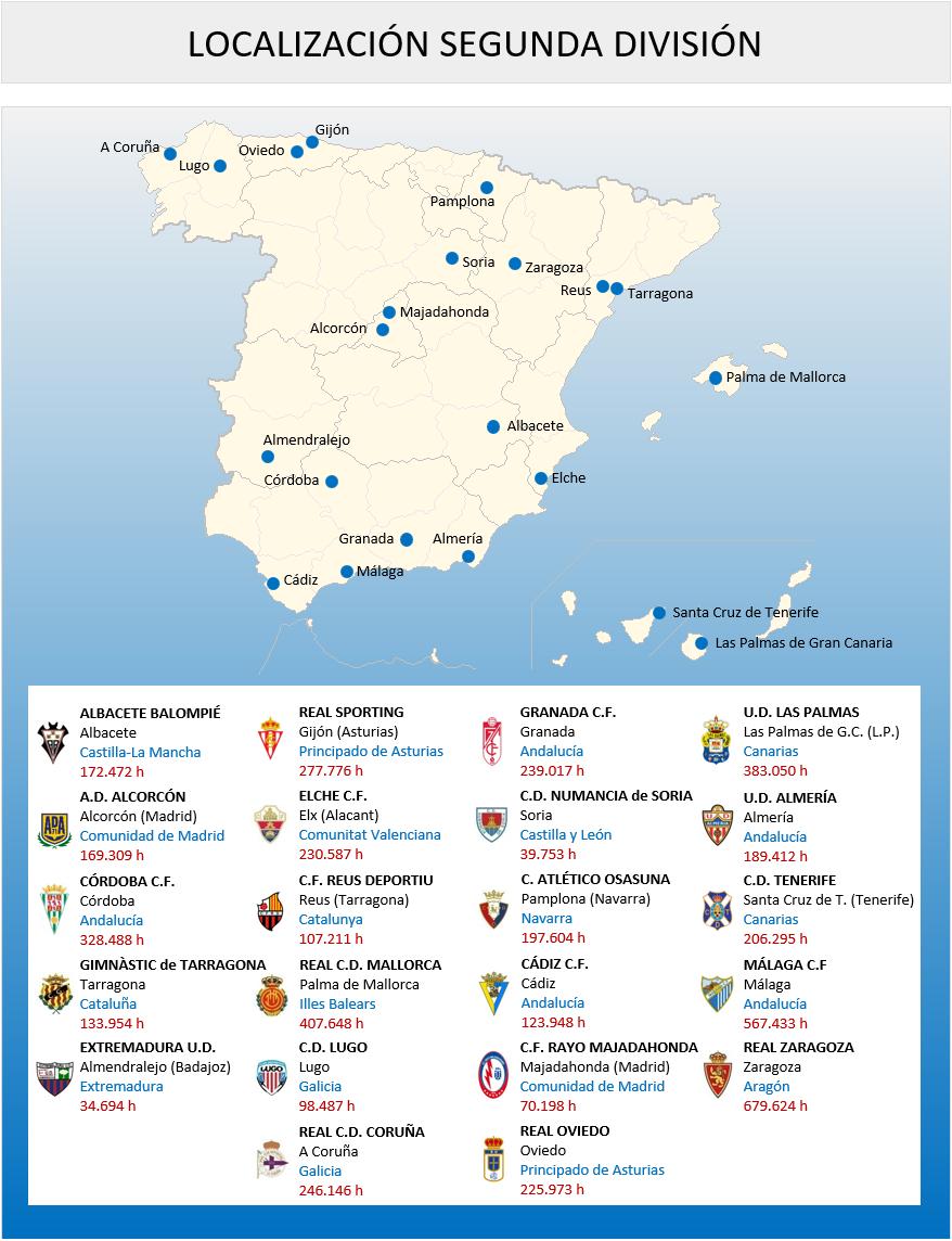 Mapa Localizacion Segunda Division A 2018-2019