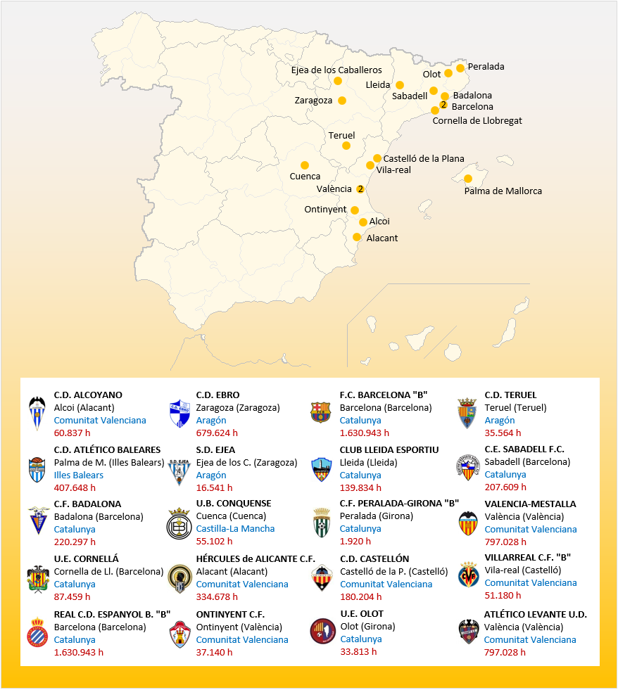 Mapa Localizacion Segunda Division B Grupo 3 2018-2019