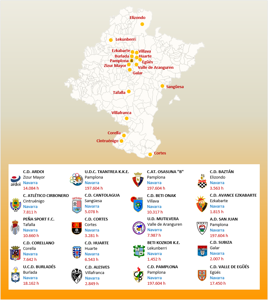 Mapa Localizacion Tercera Division Grupo XV 2018-2019 Navarra