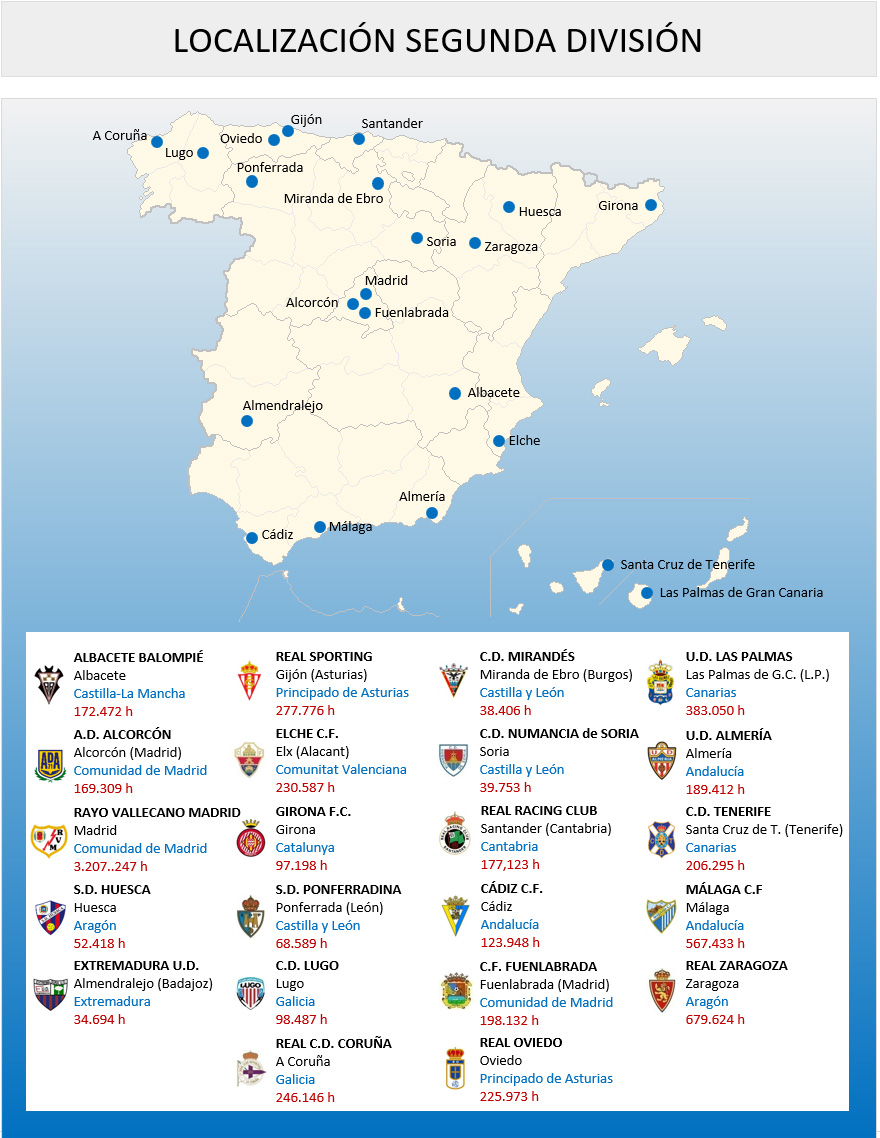 Mapa Localizacion Segunda Division 2019-2020