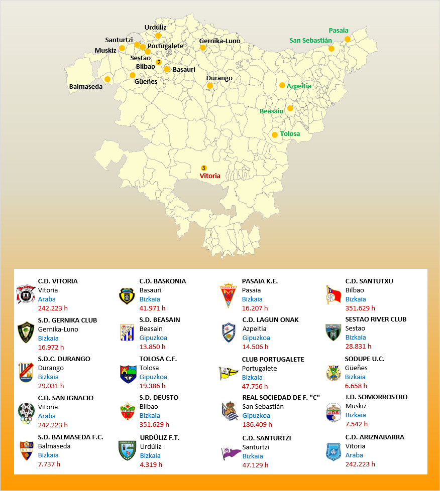 Mapa Localizacion Tercera Division Grupo IV 2019-2020 Euskadi