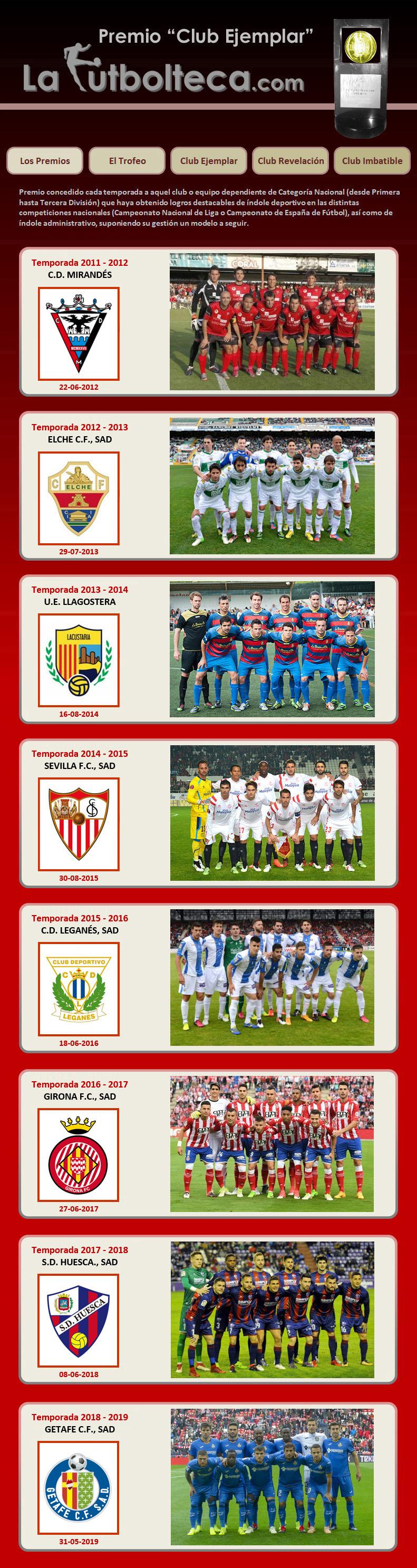Premio Nacional La Futbolteca Club Ejemplar