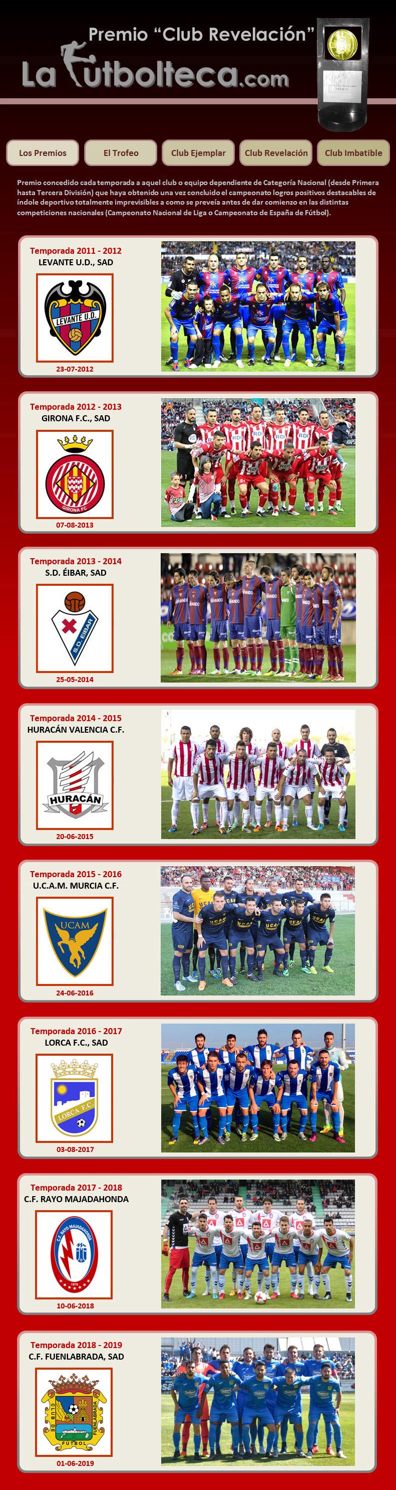 Premio Nacional La Futbolteca Club Revelación